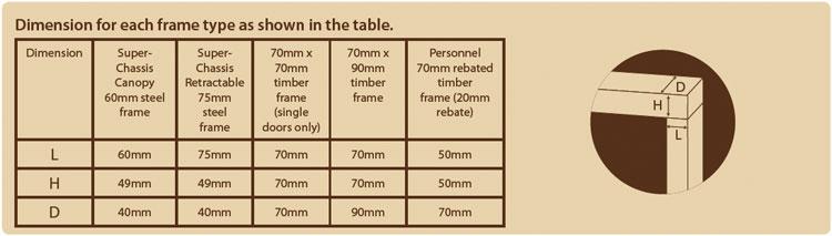 Woodrite frames dimensions