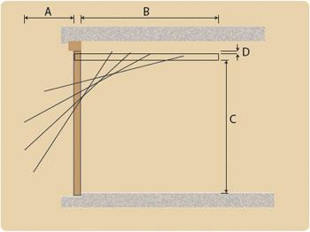 Woodrite opening arcs