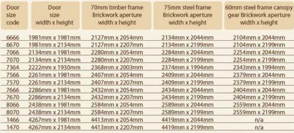 Woodrite up & over sizes inbetween